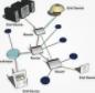 Zigbee & IoT技术交流