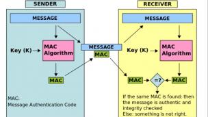 深入理解比特币的安全性及程序交易安全性与相关的密码学原理